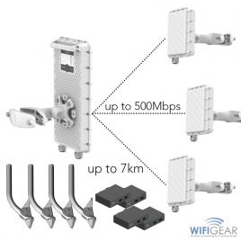 Premium LigoWave Wireless Point to Multi Point Bridge Kit