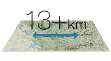 Long-Range Links: 100+ km